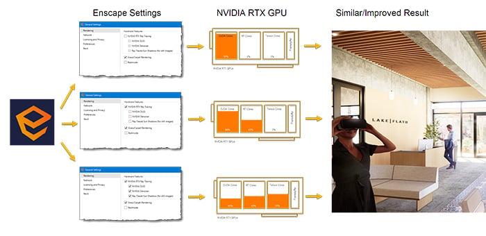 转而使用 RTX 内核 copy_blog