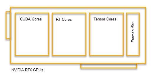 RTX GPU 剖析 copy_b