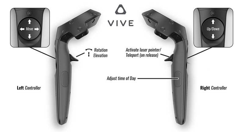Manettes HTC Vive