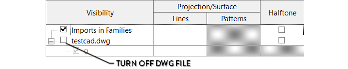turn off dwg files